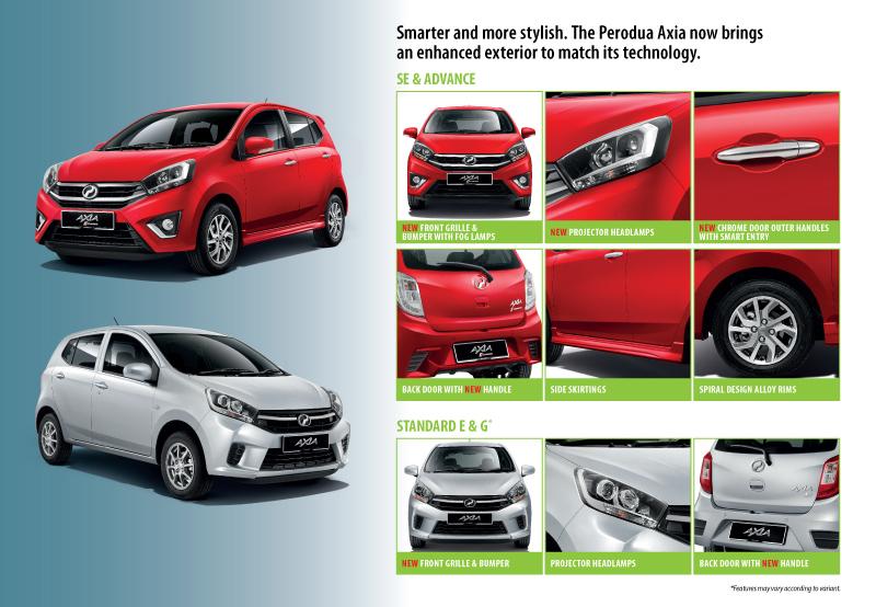 Harga Perodua AXIA 2019 - FREE GIFT  Perodua Authorized