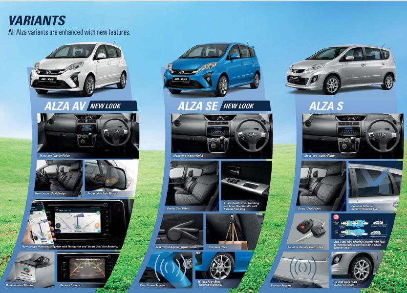 Harga Perodua ALZA 2020 Beserta Ansuran Bulanan Alza