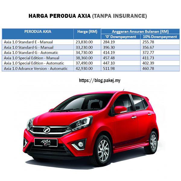 Harga Kereta Perodua 2019  AXIA, BEZZA, MYVI, ALZA